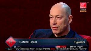 Канал Дмитрий Гордон
