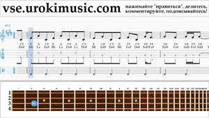Канал urokimusic